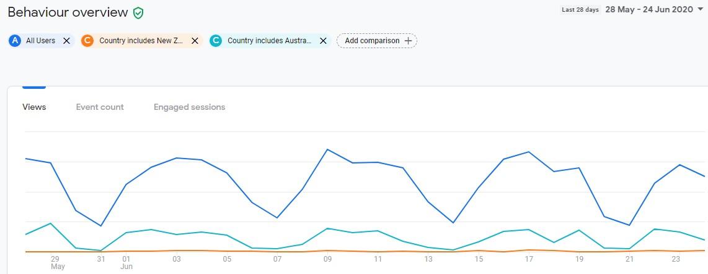 Segment Comparison App + Web
